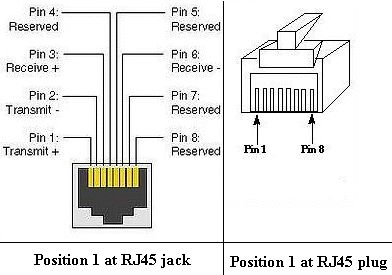 cable pinout, Wiring diagram