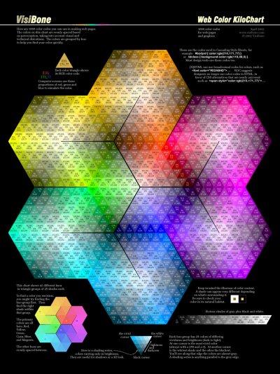 positive emotion integrating the light sides and dark sides pdf
