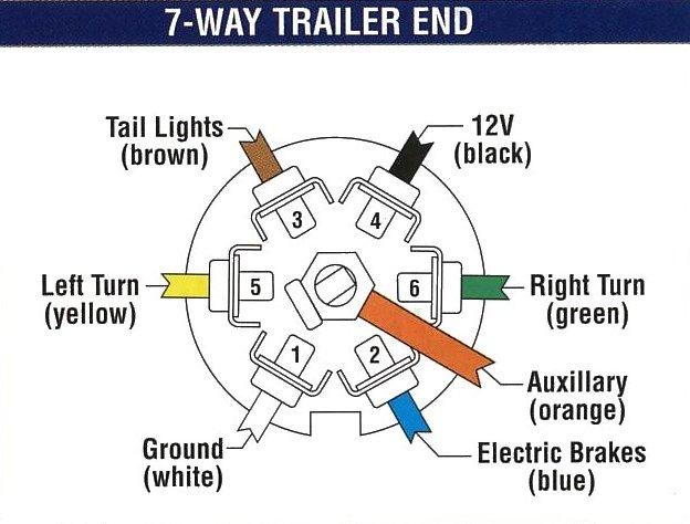 trailer wiring tips
